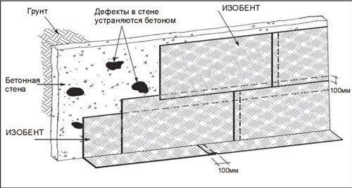 Для бассейна пенетрон гидроизоляция